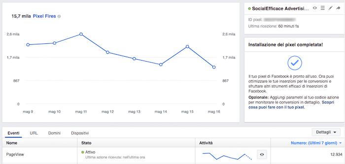 pubblico personalizzato inferiore visitatori - statistiche pixel