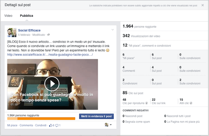 Video post dati insights