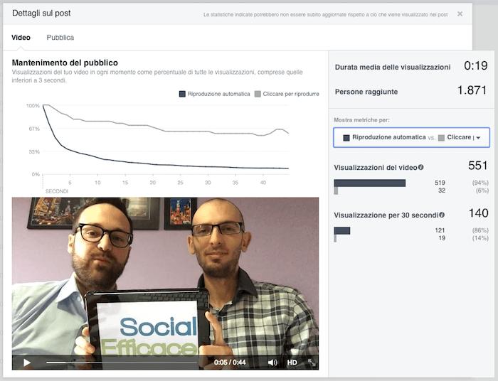 dati percentuale visualizzazione durata video post