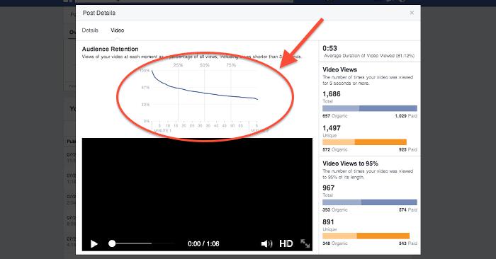 Cambiamenti Facebook 2014 - video ads inserzioni statistiche
