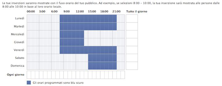 Cambiamenti Facebook 2014 - giorni e orari pubblicazione inserzioni