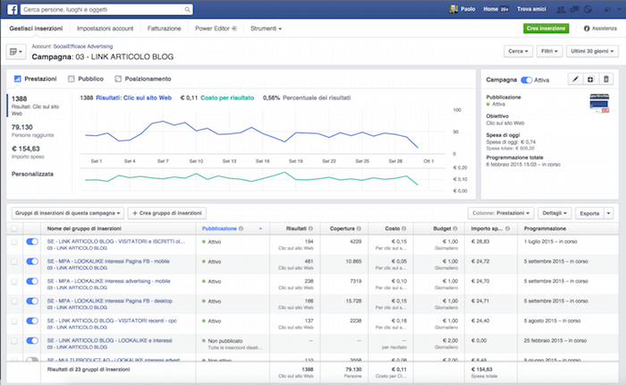 Pubblicita FB report statistiche - dati campagna