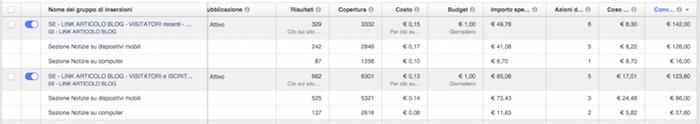 Pubblicita FB report statistiche - tabella personalizzata con dettagli