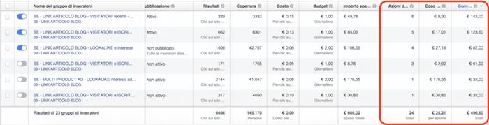 Pubblicita FB report statistiche - tabella personalizzata