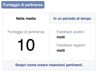 punteggio di pertinenza inserzioni facebook