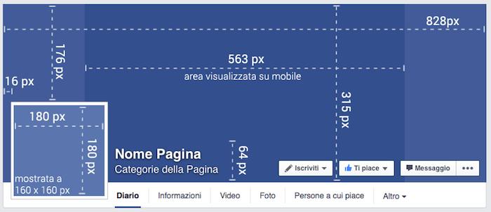 copertina fb - dimensioni pixel cover facebook e foto profilo