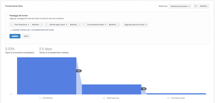 facebook analytics - esempio funnel 1