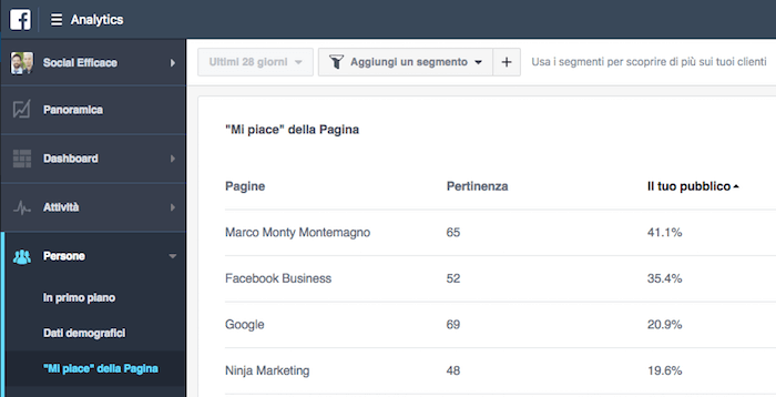 facebook analytics - fan pagine simili affini