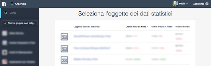 facebook analytics - lista risorse